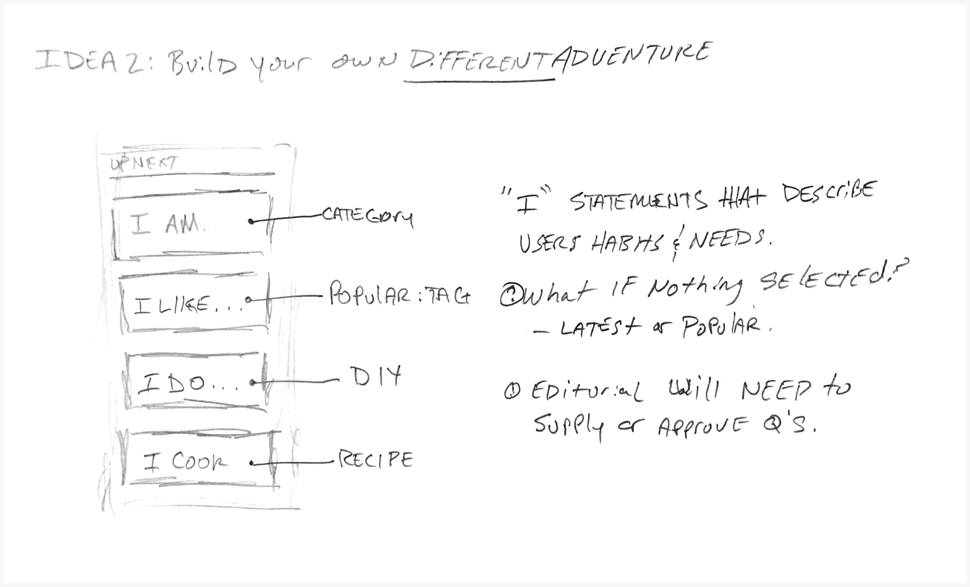 A sketch for a custom content experience with personal preference options