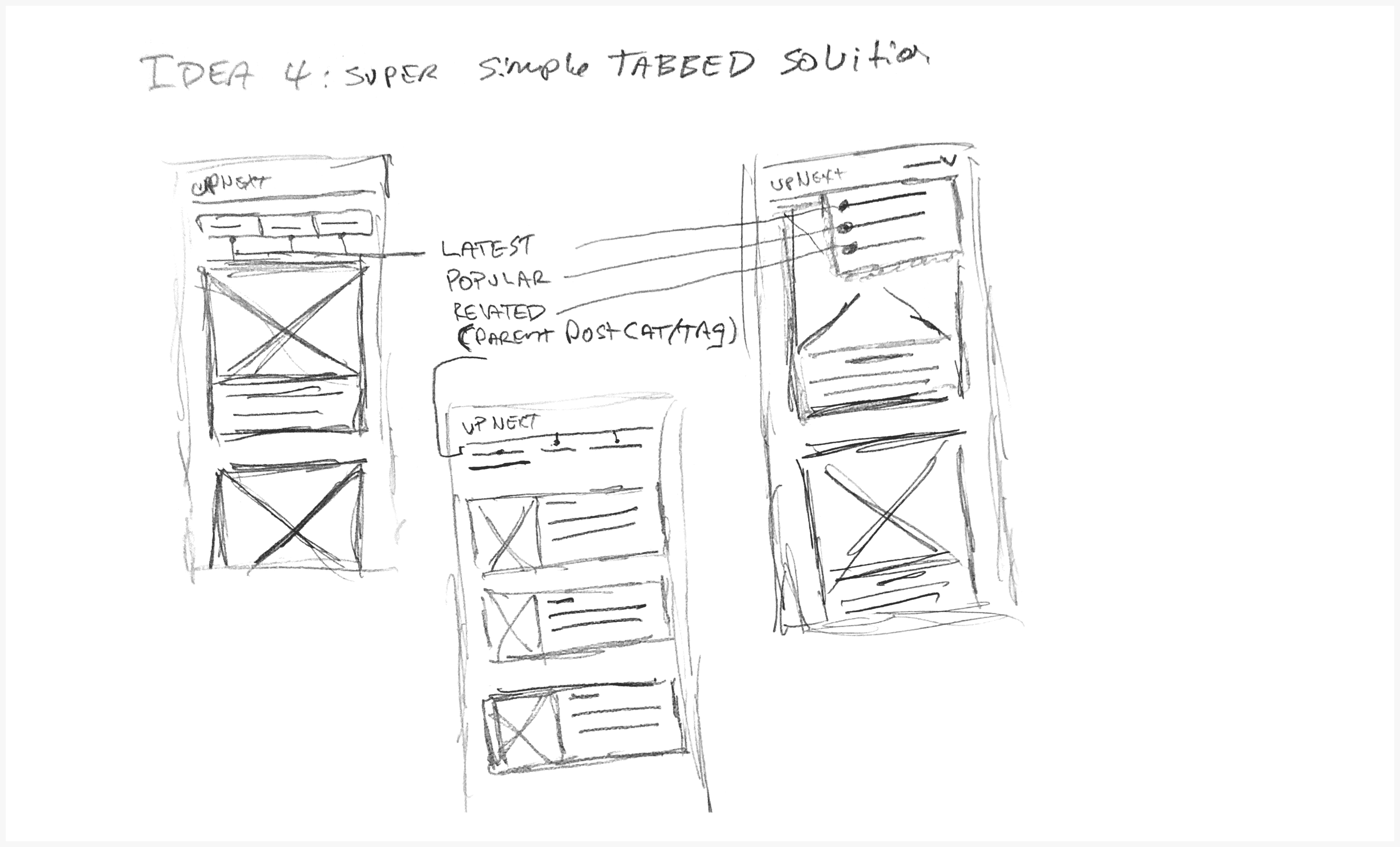 A sketch for a custom content experience with tabbed selections