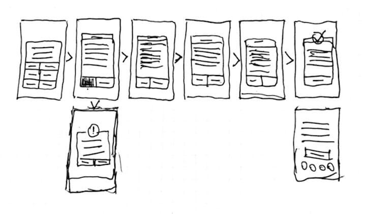 Mobile Sharing sketch 1